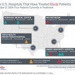 Ebola: Three Ways to Mitigate Your Worry