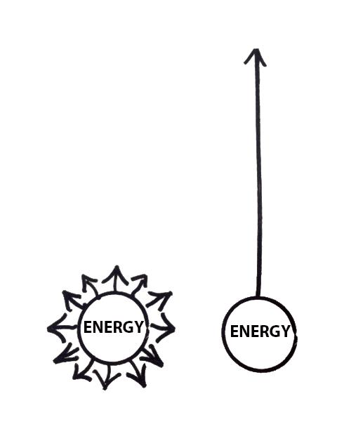 Greg Mckeown energy use